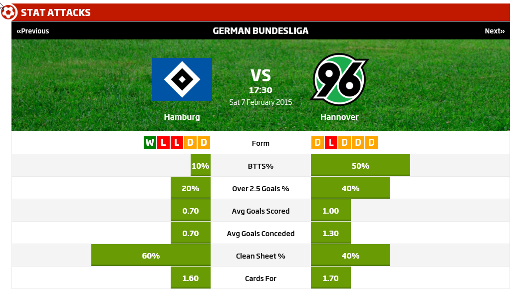 The Latest Handball Betting Predictions Are Yours, Completely Free