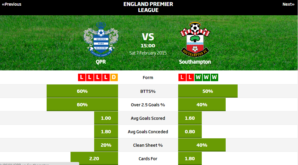 match prediction site