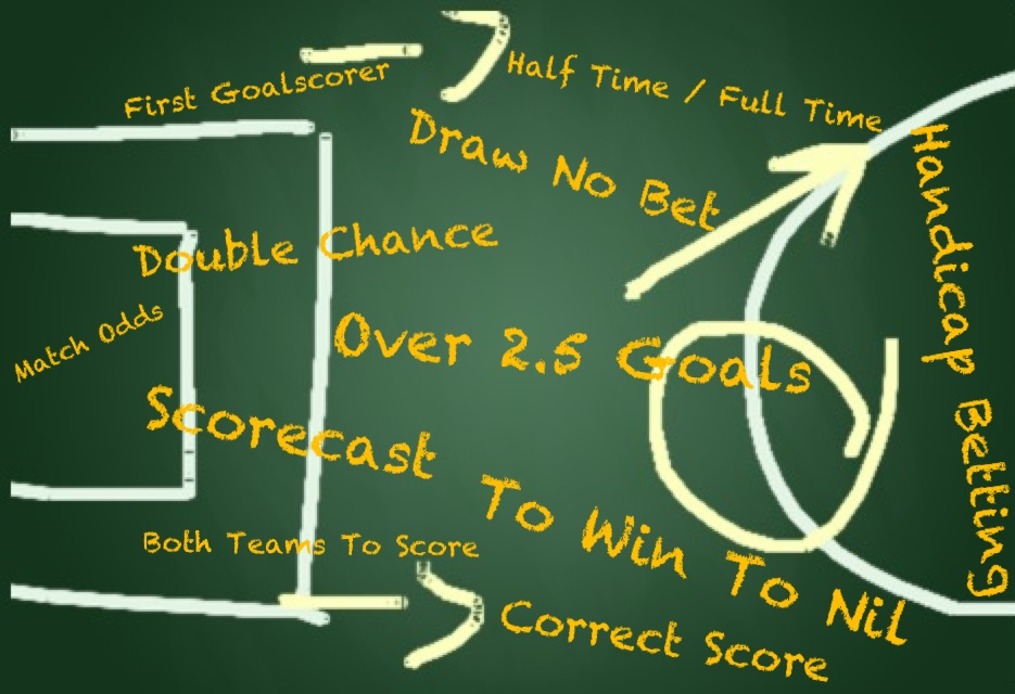 understanding handicap betting