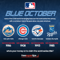 Blue October MLB 2015 post season