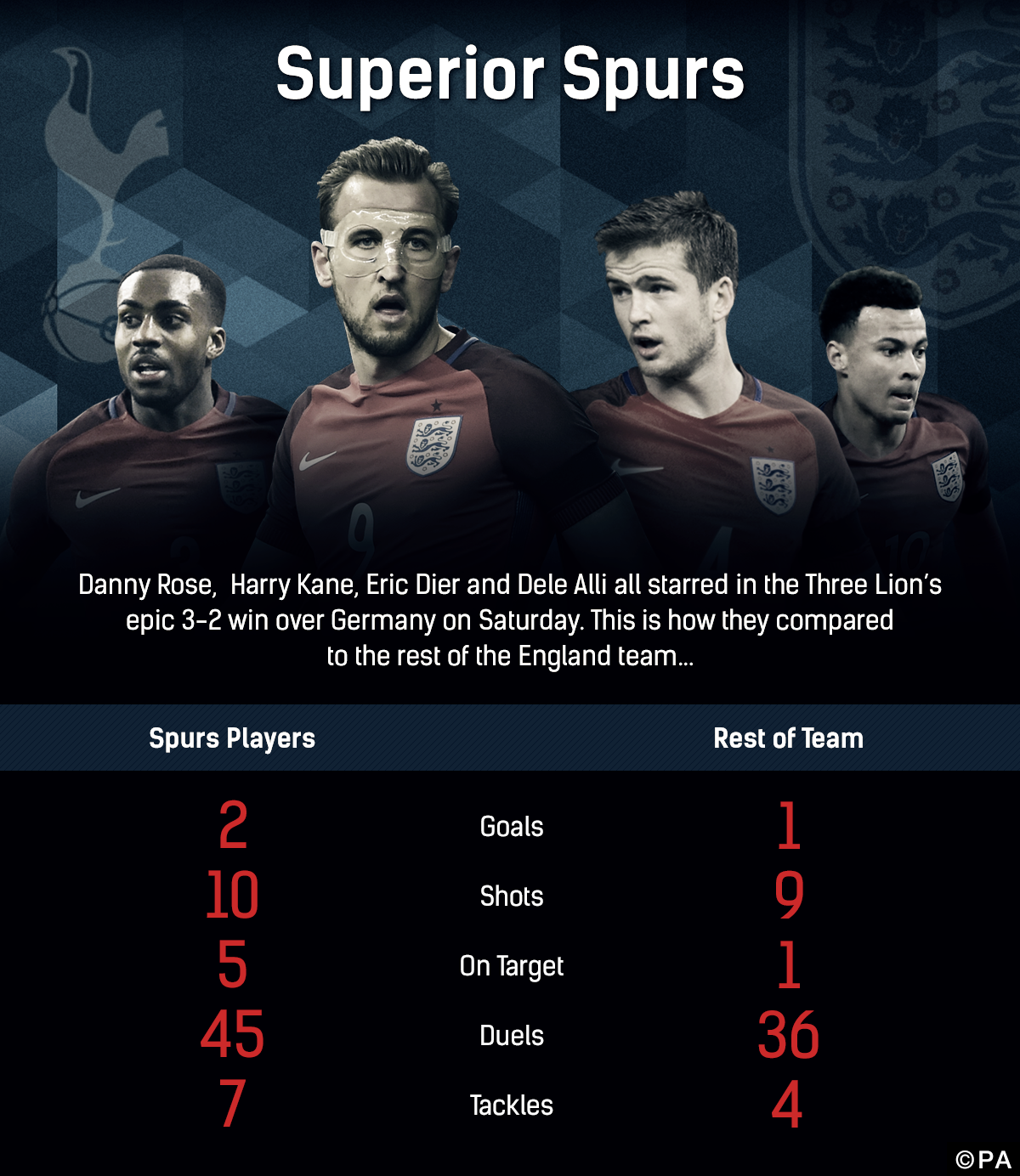 SuperiorSpurs