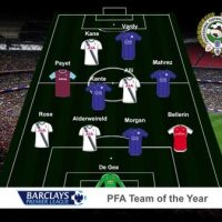 Premier League team of the year 2016