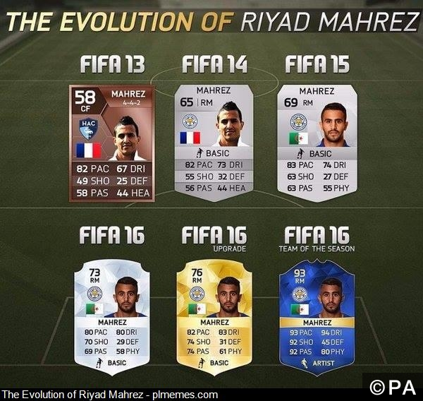 evolution of mahrez