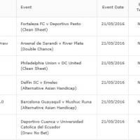 9/1 Overnight Acca lands!