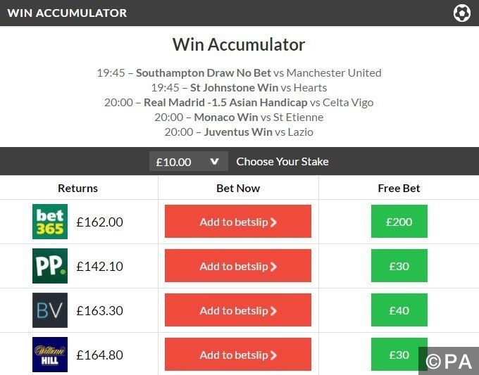 Win Accumulator lands