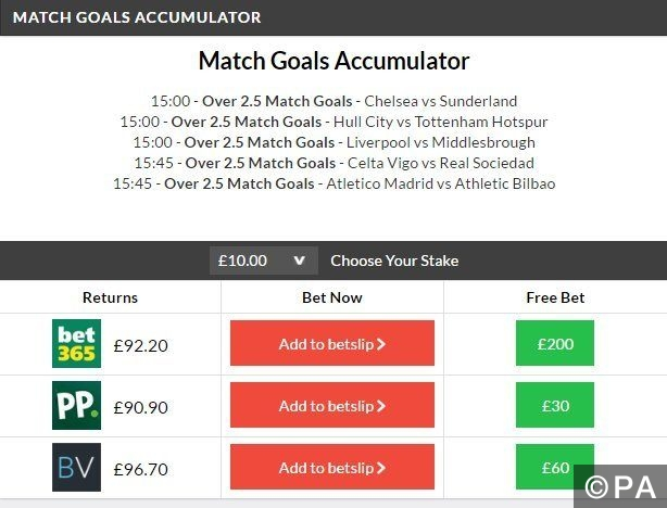 9/1 Match Goals Acca Lands