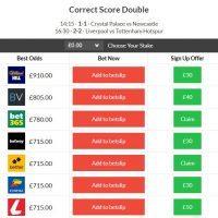 90/1 Correct Score Double Lands