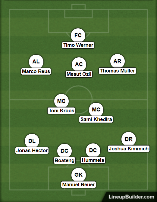 How Will Germany Line Up At The 2018 World Cup In Russia