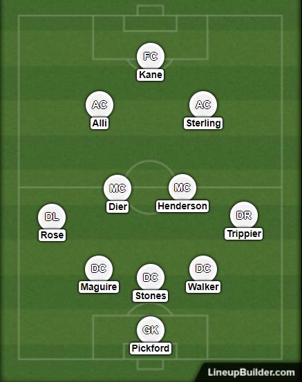 England World Cup lineup