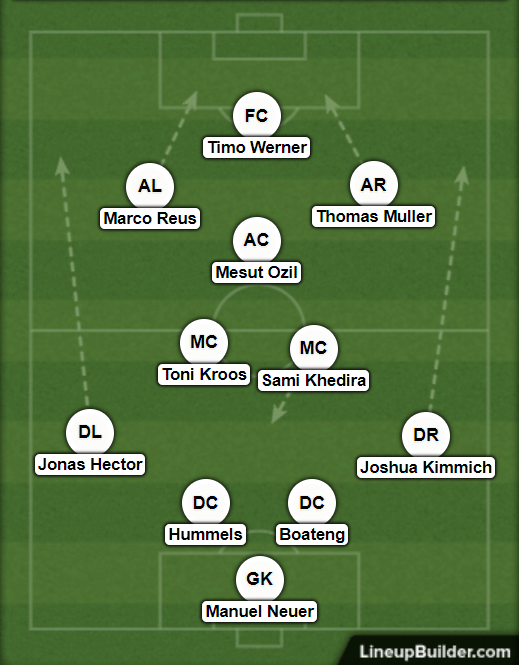 Germany XI