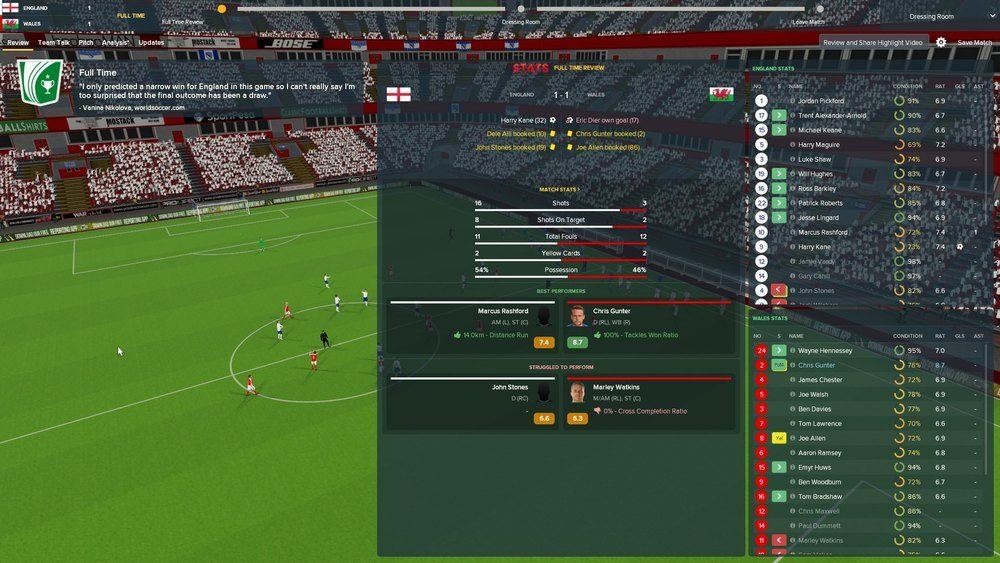 England World Cup 2018 Football Manager