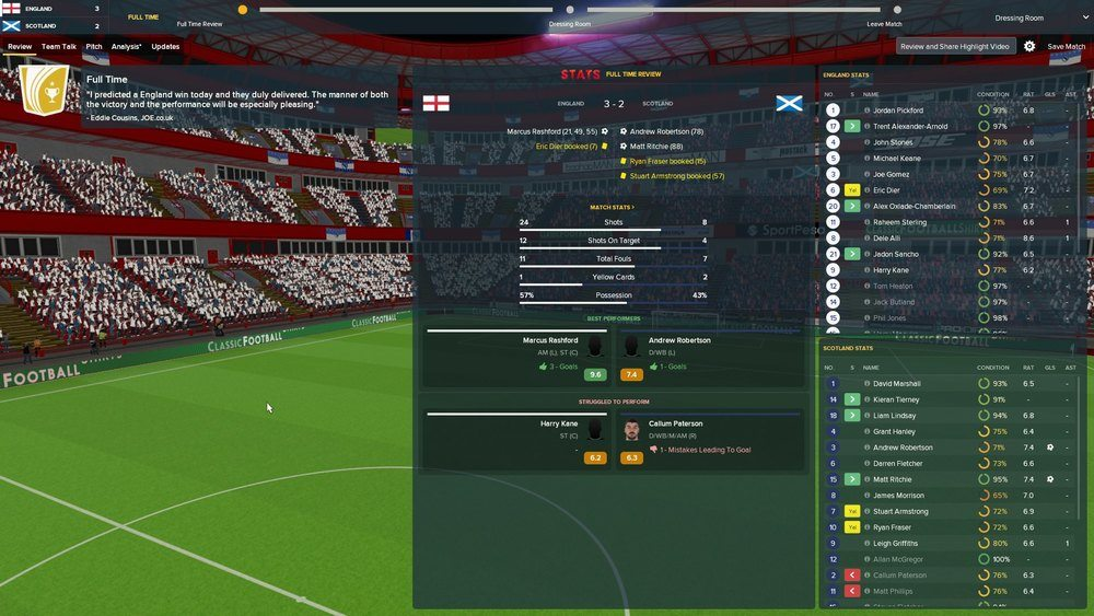 World Cup football manager England