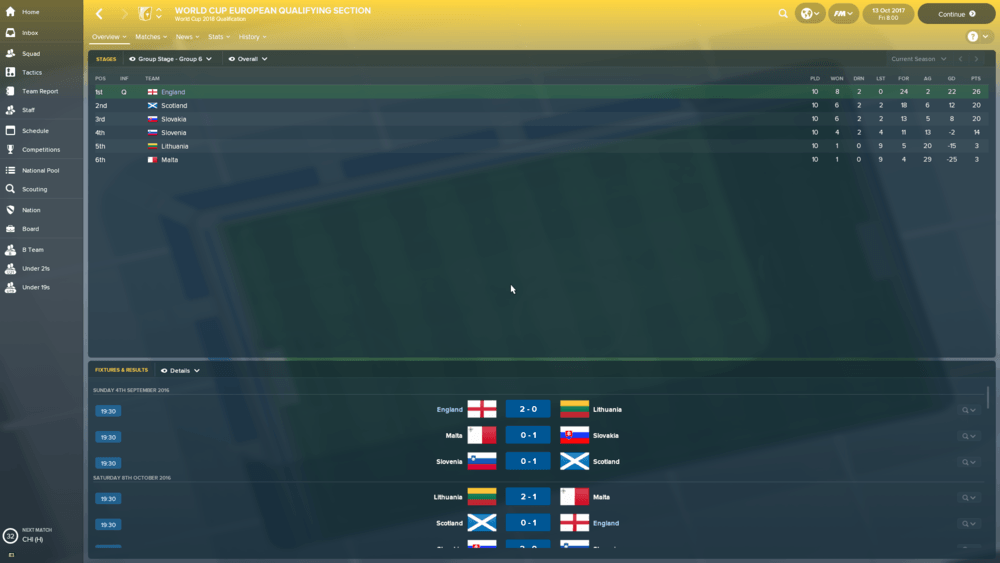 World Cup 2018 Football Manager England