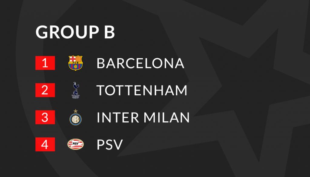 Champions League Group B