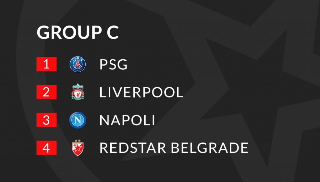 Champions League Group C