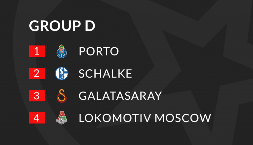 Champions League Group D