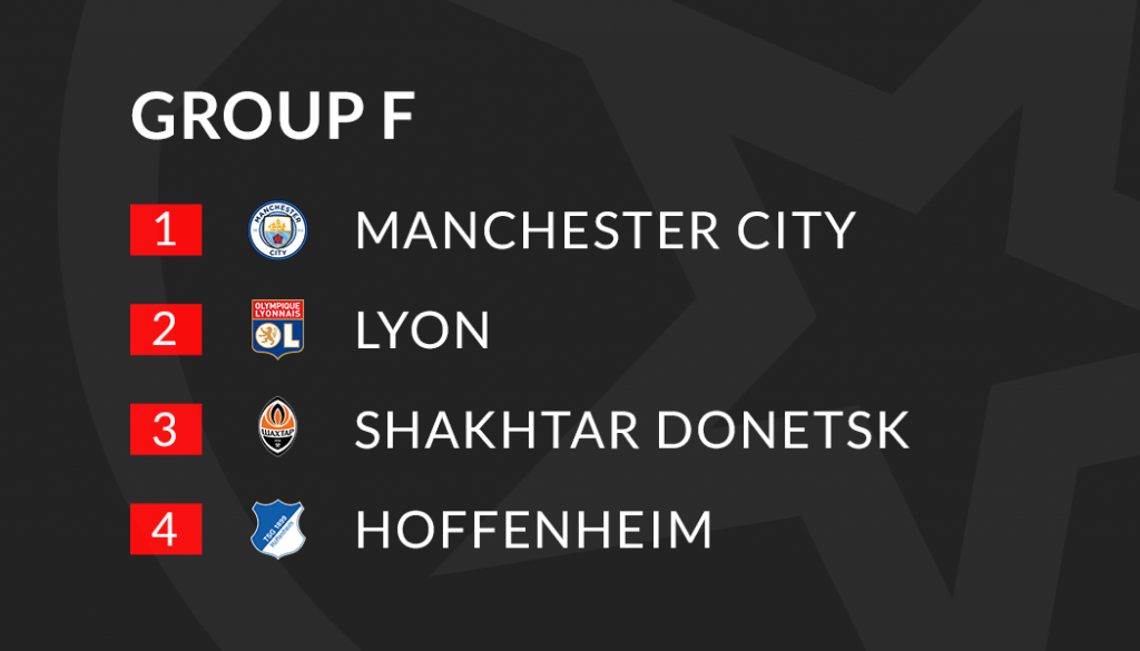 Champions League 201819 Group Stage Overview