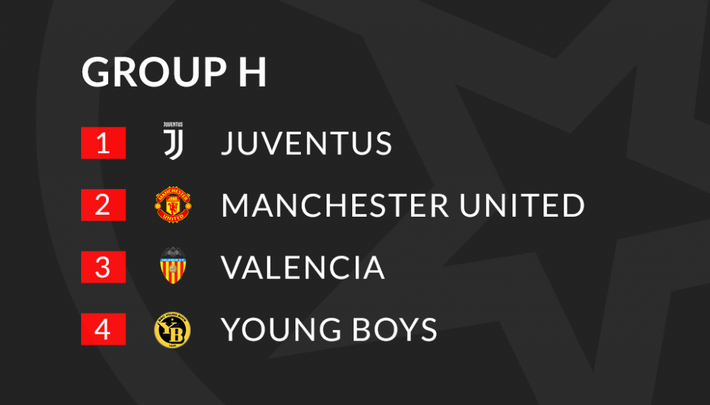 Champions League Group H