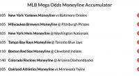 45/1 Mega Odds Acca lands on MLB