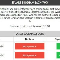 40/1 Bingham winner!