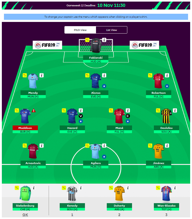 FST Fantasy Football Tips GW12