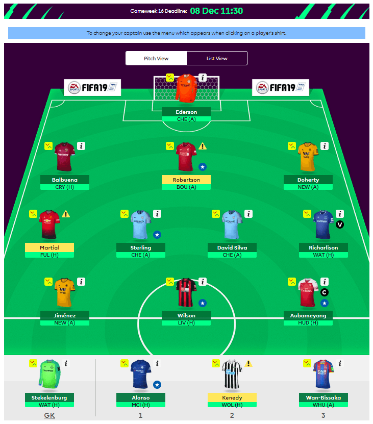 FST Fantasy Football Tips GW16