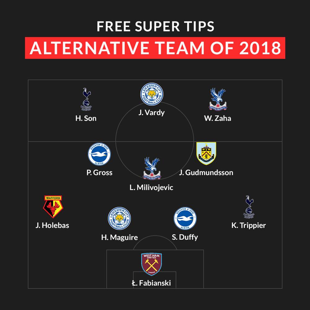 FST Alternative Premier League Team of 2018