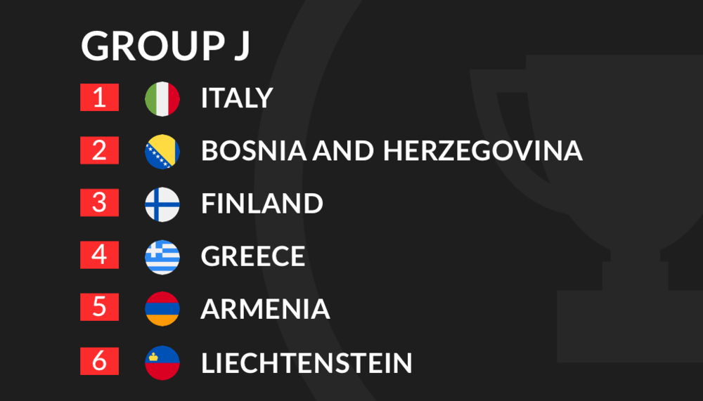 Euro 2020 Qualification Group J