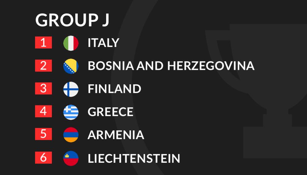 Euro 2020 Qualification Group J