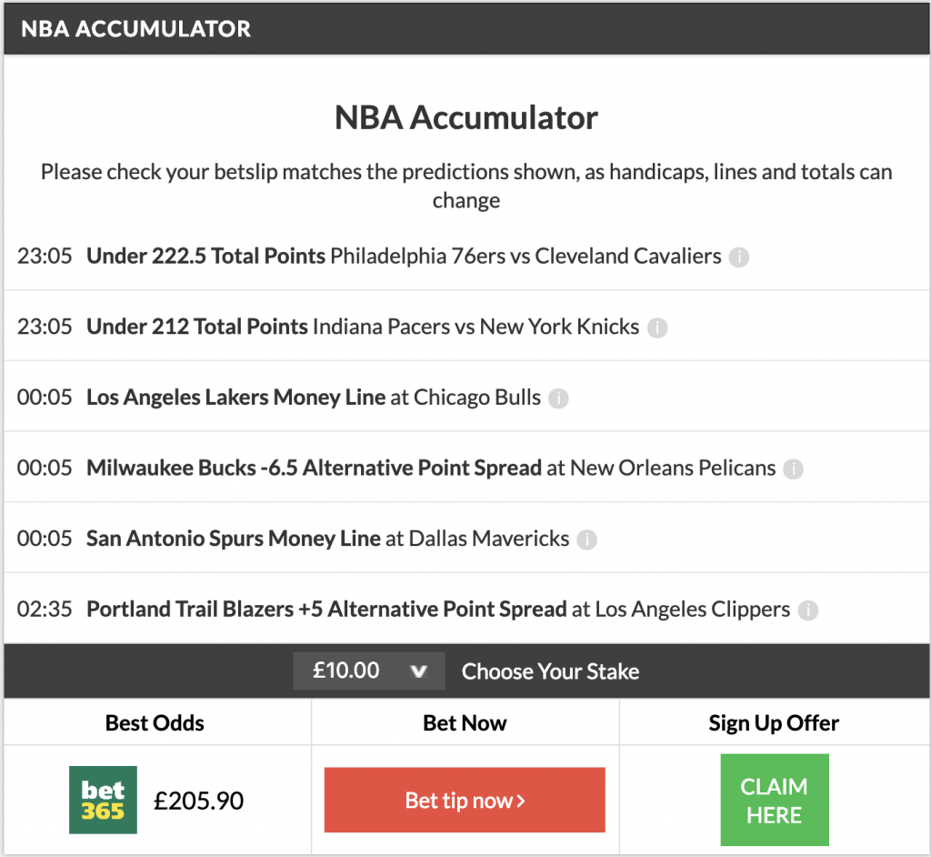 nba acca lands
