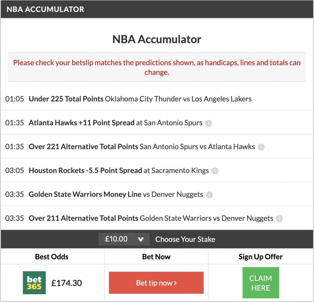 16/1 NBA acca lands