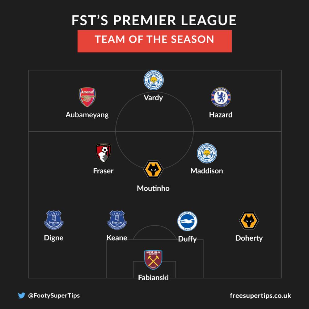 FST's Alternative Premier League team of the season