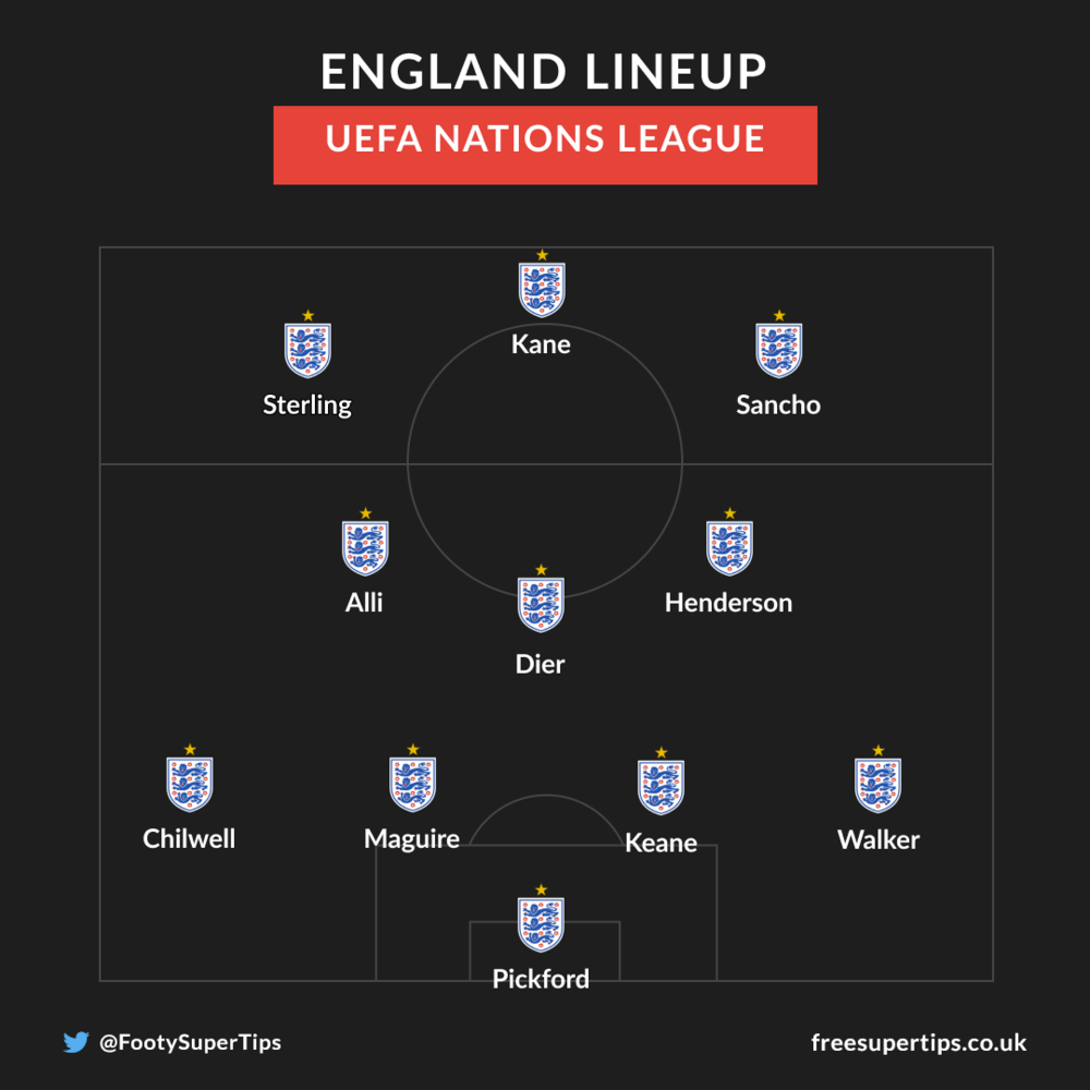 England possible line up Nations League
