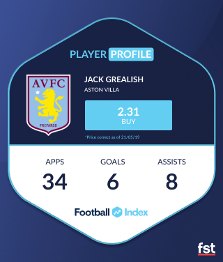 Grealish Football Index player profile