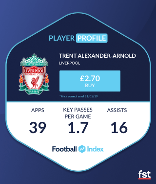 Alexander-Arnold Football Index player profile