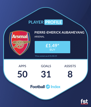 Aubameyang Football Index player profile