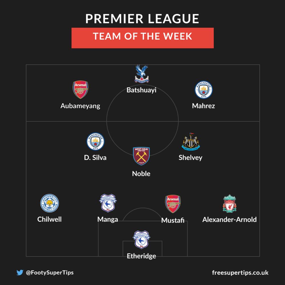 Premier League TOTW Gameweek 38