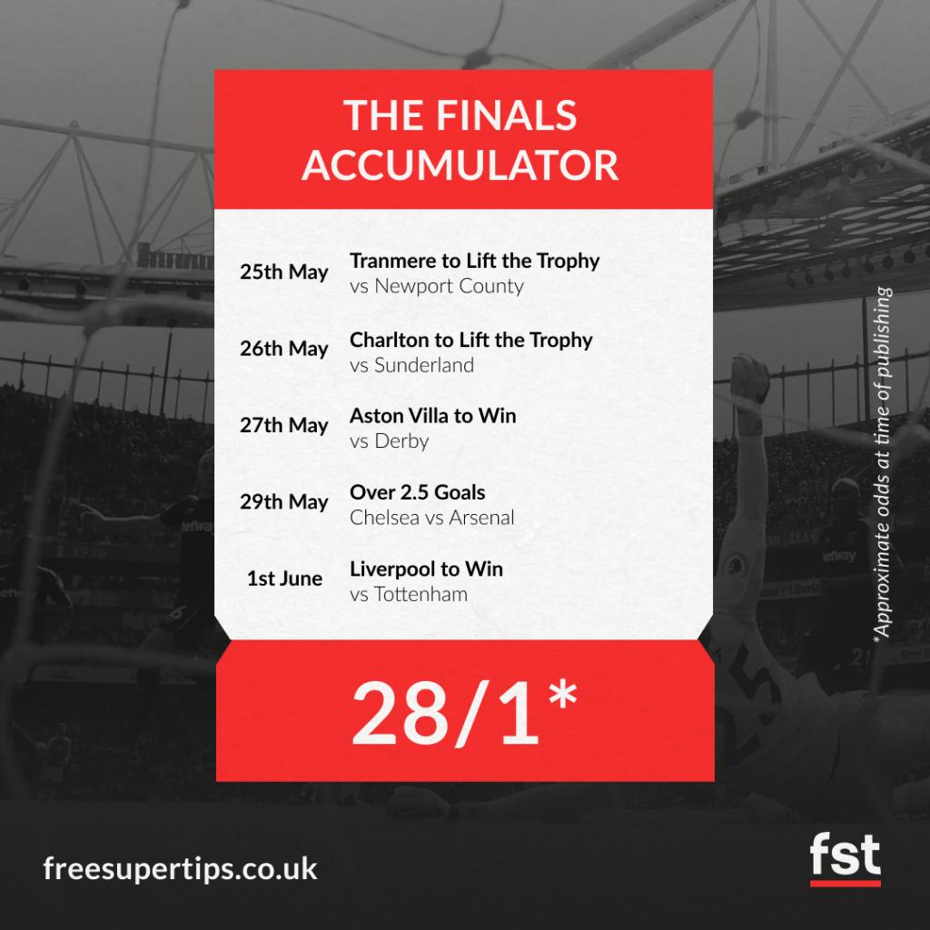The Finals 28/1 Accumulator