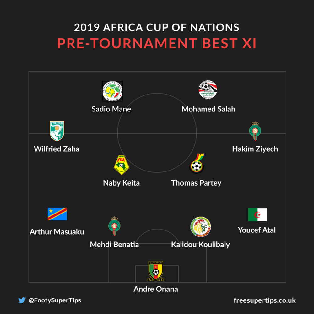 2019 Africa Cup of Nations pre-tournament best XI