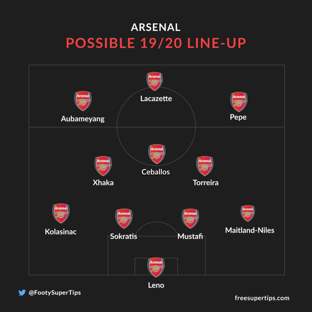 Arsenal potential lineup 2019/20