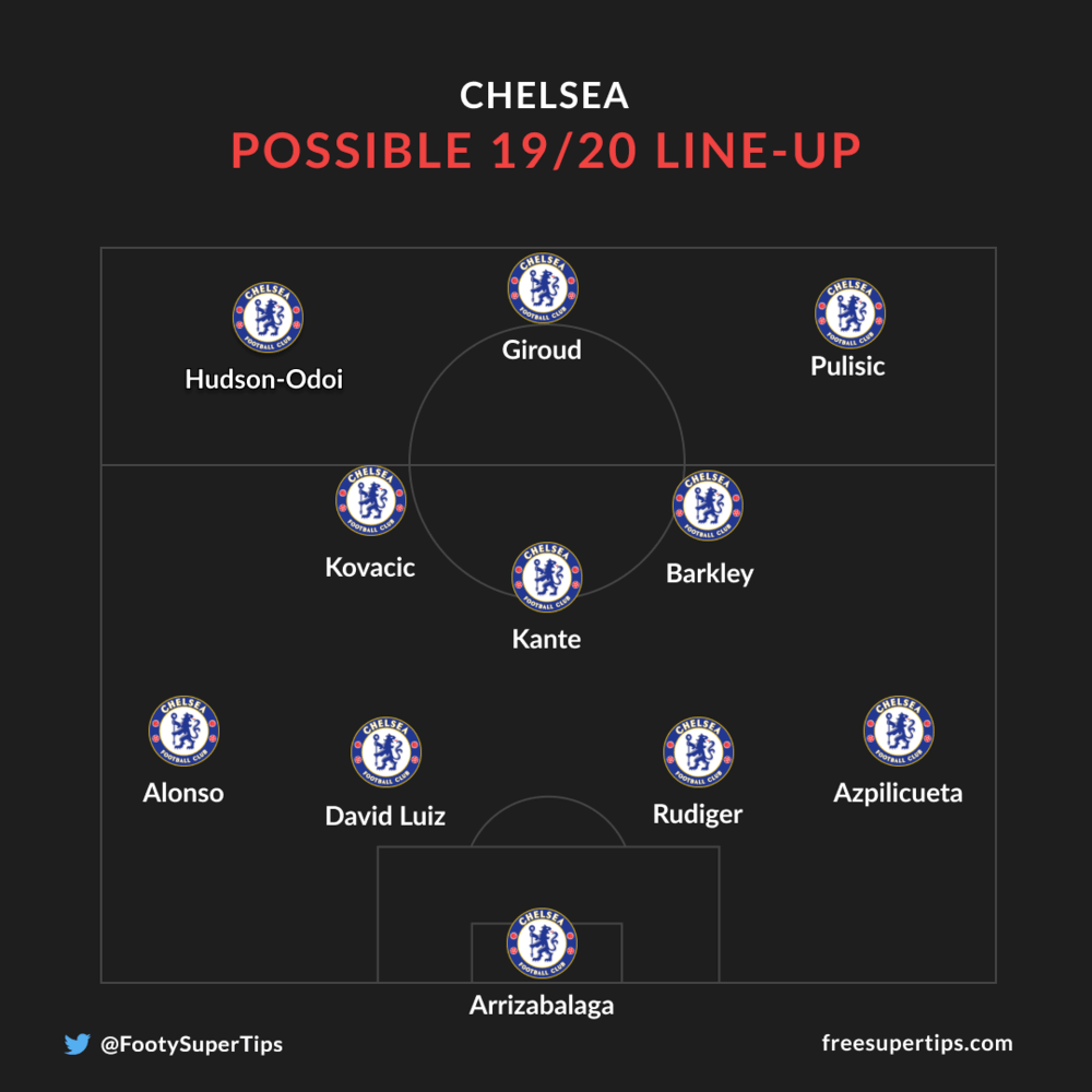 Chelsea possible line-up 19-20