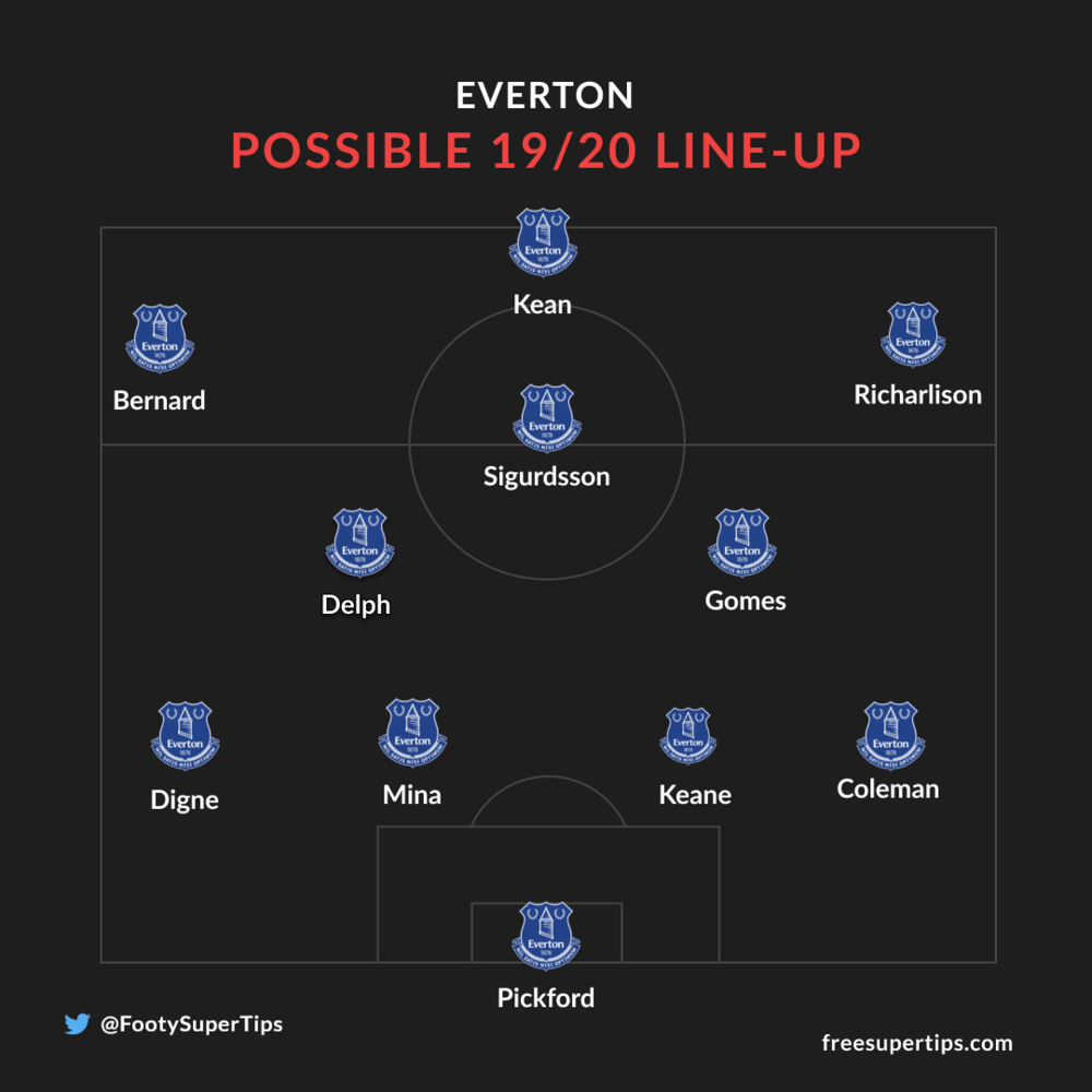 Possible Everton line-up in 2019/20