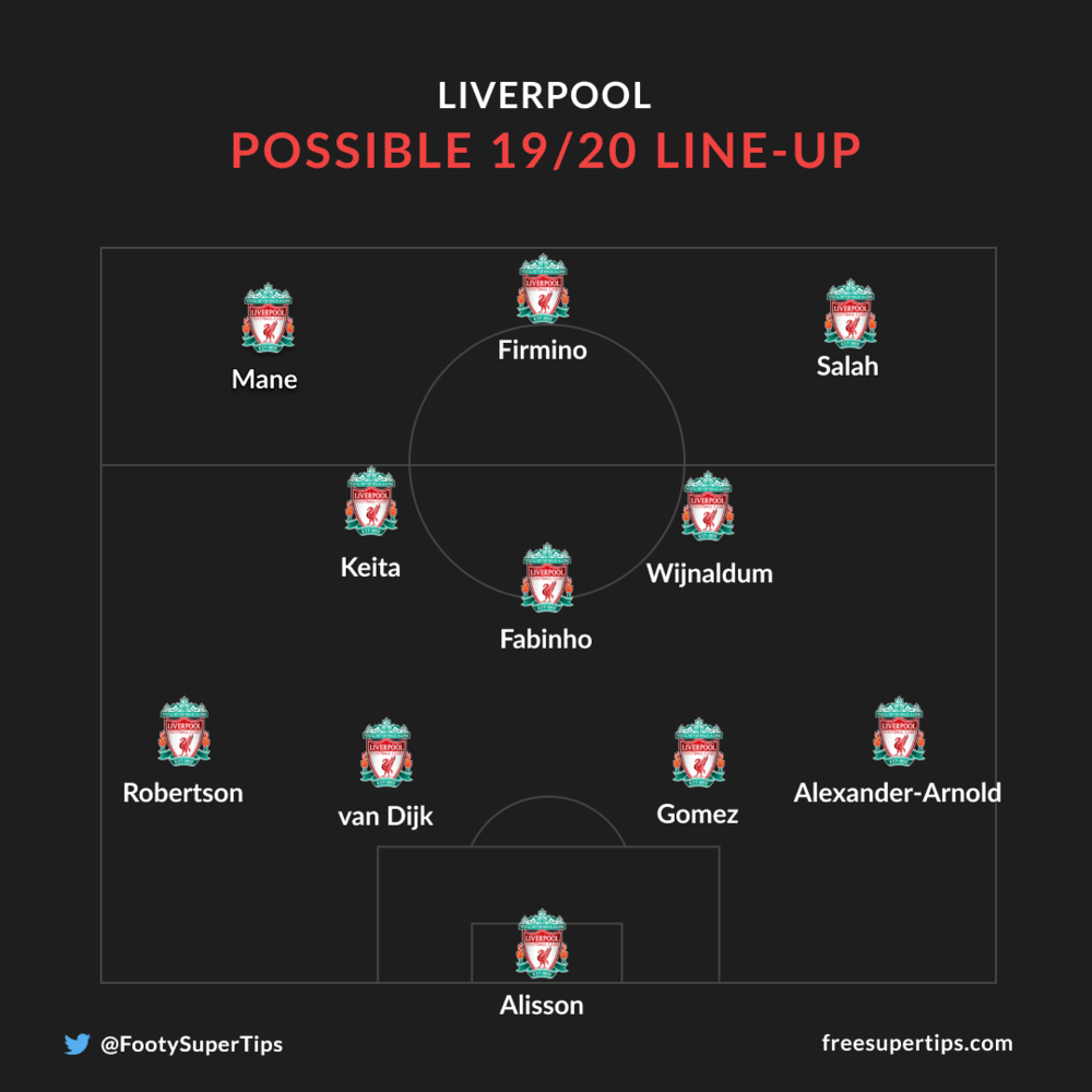 Liverpool possible 19-20 lineup