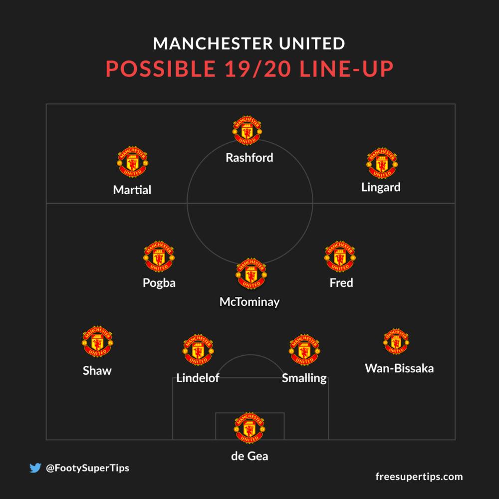 Man Utd possible line-up 2019/20