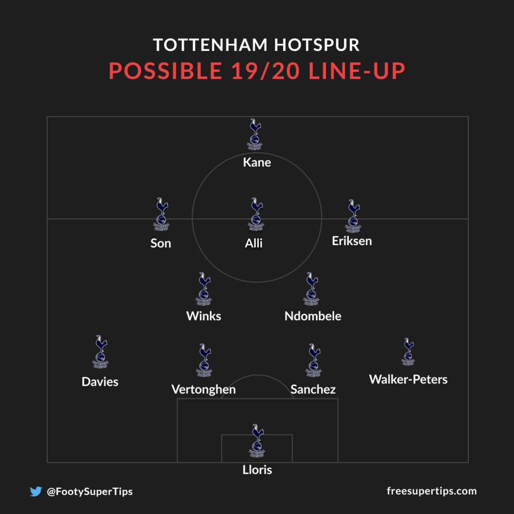 Tottenham Hotspur Potential Lineup