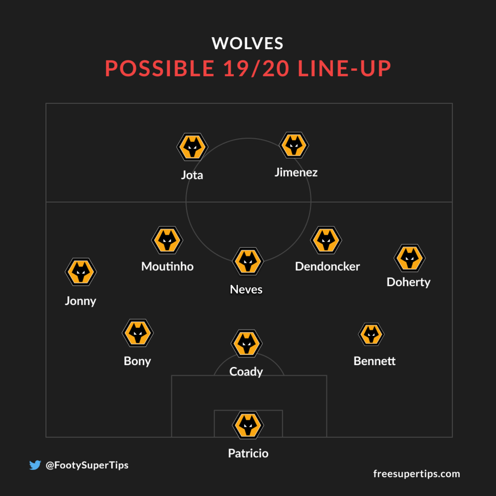 Wolves possible line-up 2019/20