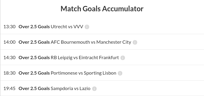 8/1 Match Goals Acca LANDS on Sunday, 5th Acca winner of the week!
