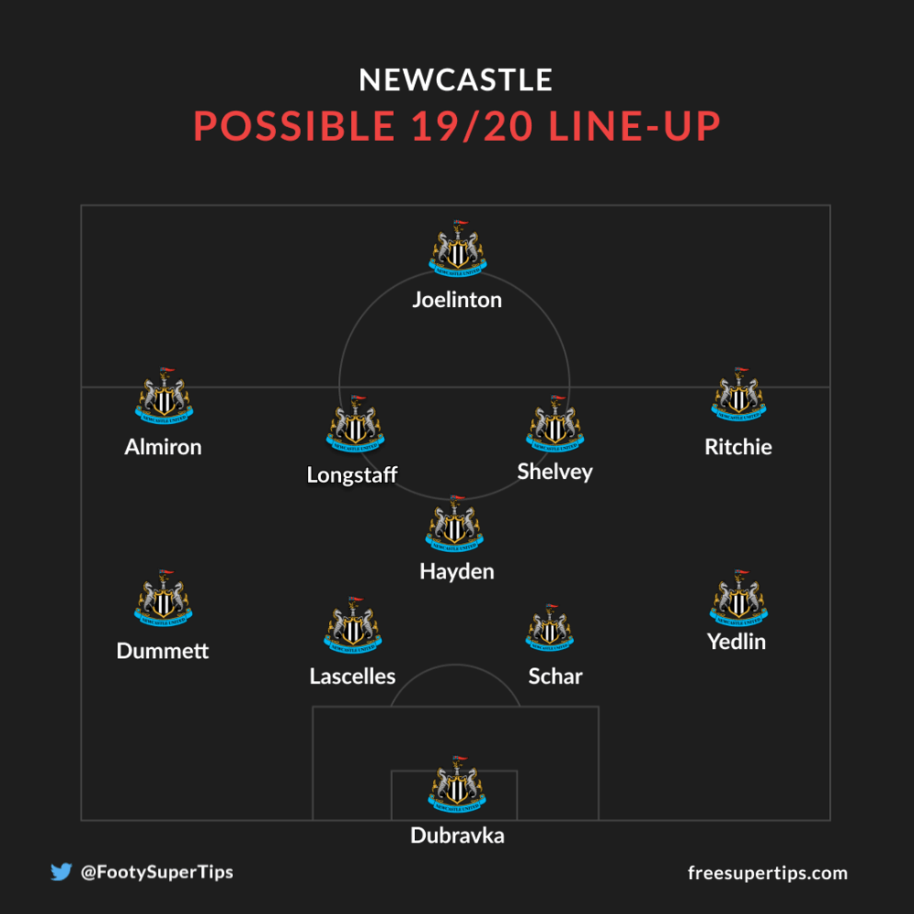 Newcastle predictions and betting tips