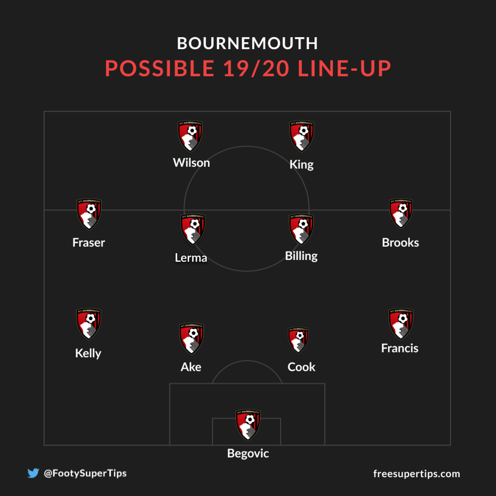 Bournemouth predictions and betting tips