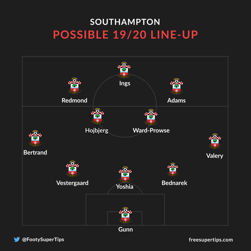 Southampton predictions and betting tips